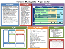 example lss project charter pm pmo u0026 and other business stuff
