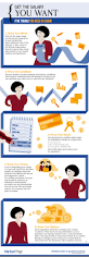 Salary Expectations On Resume 44 Best Salary Wage Negotiation Images On Pinterest Career
