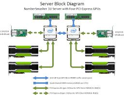 server room components popular home design creative with server