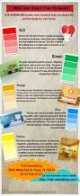 What Color Should I Paint My Bedroom by What Color Should I Paint My Room Infographic Painting