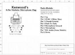 kenwood kdc 155u wiring diagram agnitum me