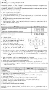 lexus rx300 gearbox problems transmission fluid page 5 clublexus lexus forum discussion