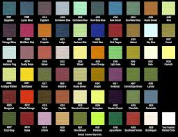 Color Meanings Chart by 10 Best Images Of Aura Color Chart Aura Color Meaning Chakra