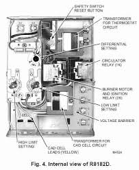 furnace gas valve wiring diagram furthermore electric heater oil