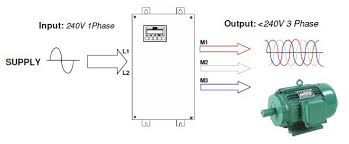 single phase inverters