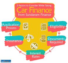 nissan finance repayment calculator sundaram car finance emi calculator car loan eligibility