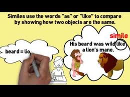 similes and metaphors by melissa youtube speech videos