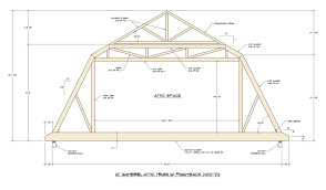 medeek design inc truss gallery 32 gambrel