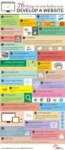 25 best graphic design programs ideas on pinterest graphic