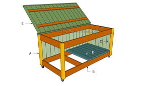 Plans To Make A Toy Chest by Toy Box Plans Myoutdoorplans Free Woodworking Plans And