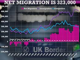 how is target in atlantic terminal om black friday tories will miss their target of cutting net migration budget