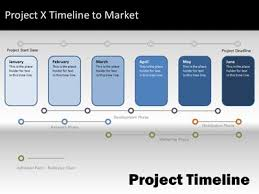 powerpoint timeline template mac timeline tool kit a powerpoint