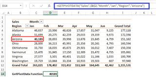 Pivot Table In Excel 2013 Retrieving Data Using Getpivotdata From A Pivottable Report In