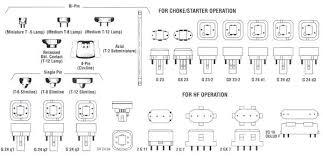 Starter Fluorescent Light Fixture Fluorescent Lighting Standard Fluorescent Light Bulb Types 4 Foot