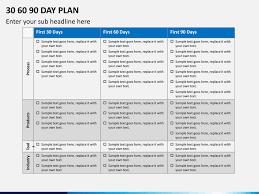 30 60 90 day plan template affordablecarecat