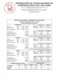 tabla de salarios en costa rica 2016 construcción civil tabla salarial 2016 2017 by omar augusto