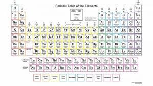 periodic table large size worksheet templates electron configuration worksheet 2 answers