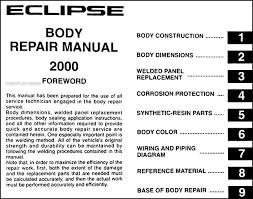 1990 mitsubishi eclipse wiring diagrams wiring diagram simonand