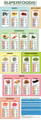 58 best diabetes type 2 images on pinterest health healthy