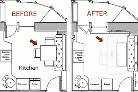 country kitchen plans gallery of country kitchen floor plans fabulous homes interior