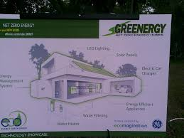 Zero Energy Home Design by Sierra Club Florida News Nation U0027s First Affordable