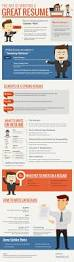 great resume summary statements the art of writing a perfect resume classy career girl the art of writing a perfect resume