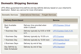 shipping with ups options and delivery times laptopscreen