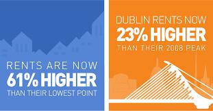 average rent per state irish rental price report q3 2017 daft ie