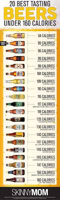 how much sugar in coors light how many calories in coors light draft beer www lightneasy net