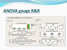 Attribute Gage R R Excel Template Gage R R Study Presentation