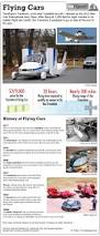 fly america u0027s skies in your new car infographic