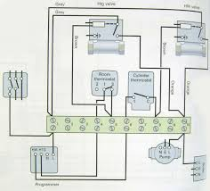 wiring diagram for water cylinder thermostat