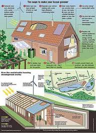eco home plans clean technologies for cooling and heating your home outdoor bbq