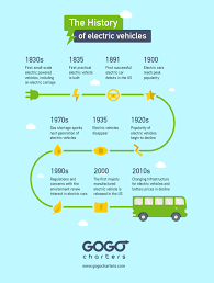 are electric buses the future of transportation gogo charters