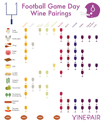 football day wine pairings chart infographic vinepair