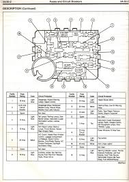 solved need diagram of 1993 ford aerostar fuse box fixya