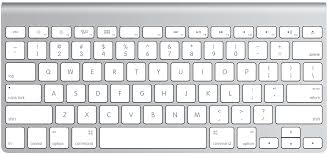 hardware difference between us qwerty and international qwerty