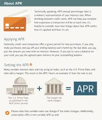 what is apr learn how credit card apr works with this infographic