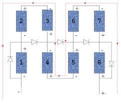 solar energie diy solar panel