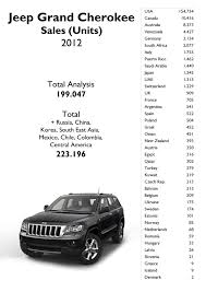 jeep grand cherokees for sale jeep grand 2012 year analysis fiat s