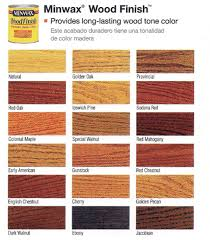 adwoodcraft stain and paint colors