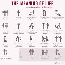 What Is The Meaning Of Interior Best 25 Philosophy Of Life Ideas On Pinterest Wise Qoutes Life