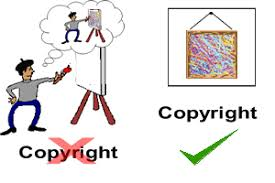 when does copyright protection start