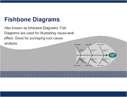 diagram free fishbone diagram template word