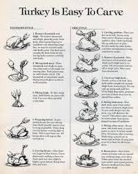 howto carve a turkey the infographic way thanksgiving