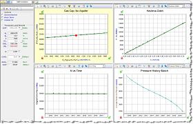 performing a material balance analysis
