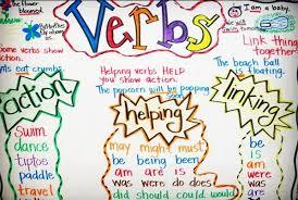cara membuat poster untuk anak sd 200 contoh desain poster dan slogan insipratif unik dan kreatif lengkap