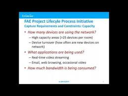network management for assisted living applications youtube