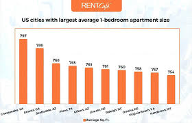 average cost of a 1 bedroom apartment cost of one bedroom apartment in nyc us cities with largest