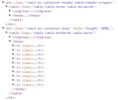Bootstrap Table Width Table Header Width And Table Body Width Mismatch And Unaligned